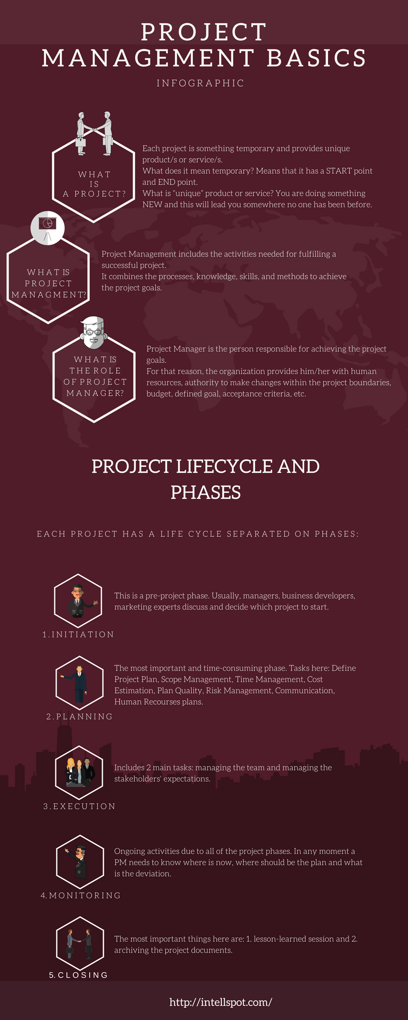 Project Management Basics Infographic page 1