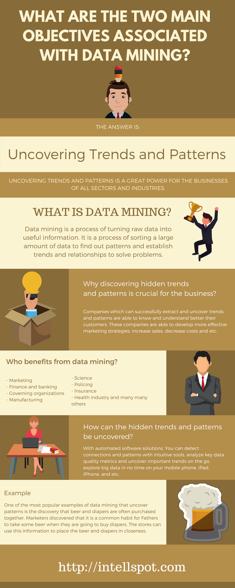 the two main data mining objectives infographic