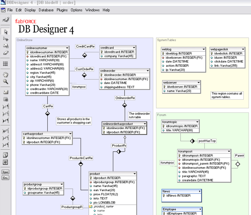DBDesigner 4 database design software print screen