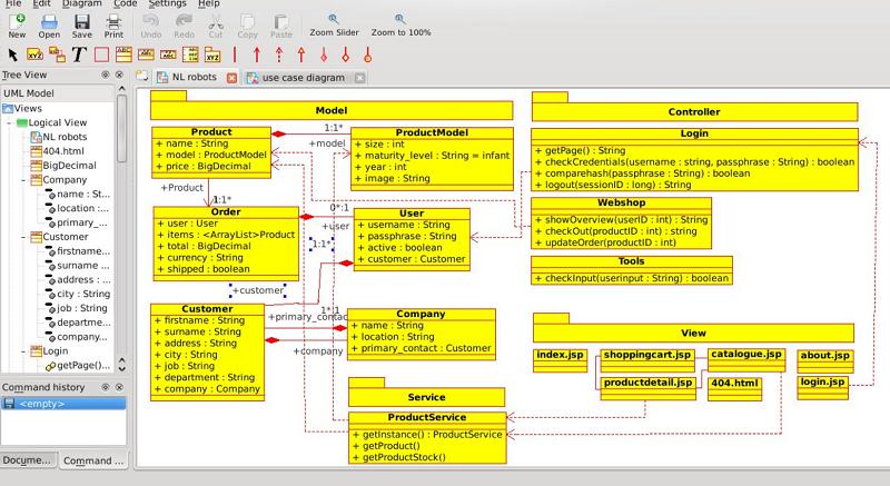 Umbrello UML Modeller