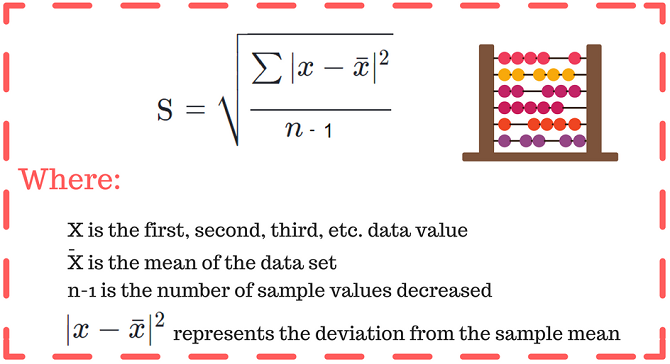 Descriptive Statistics Examples and Types