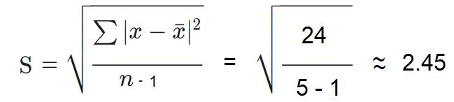 The Standard Deviation Calculation