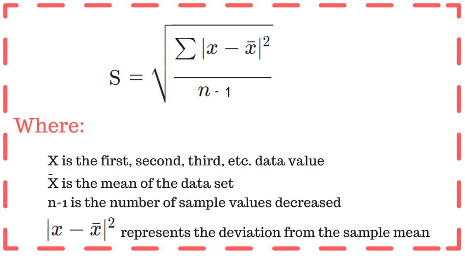 The Standard Deviation Formula for a sample