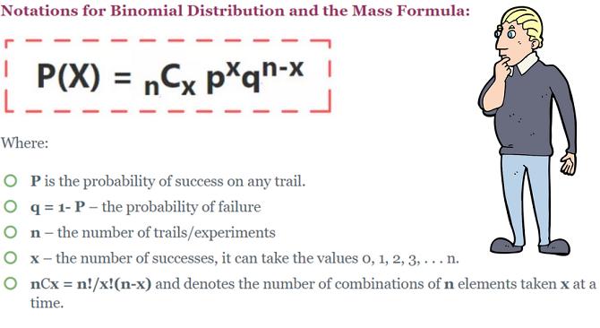 Positive Binomial Distribution