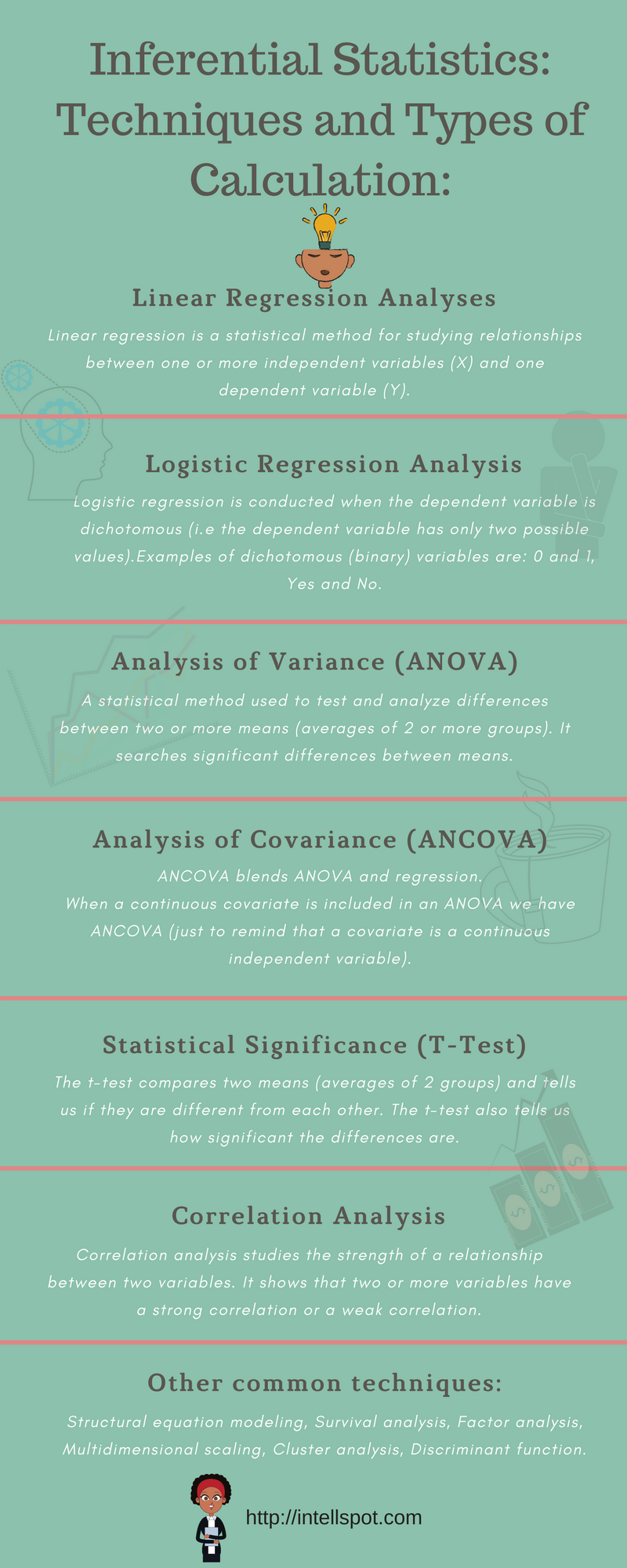 Inferential Statistics types of calculation - infographic