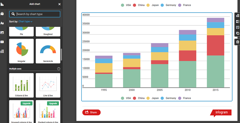 Infogr.am free graphing software print screen