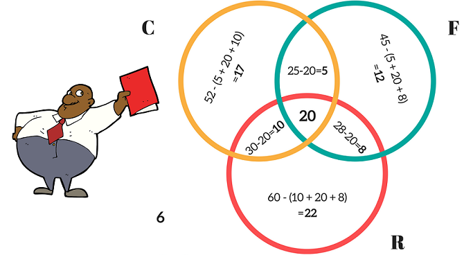 venn diagram examples  problems  solutions  formula