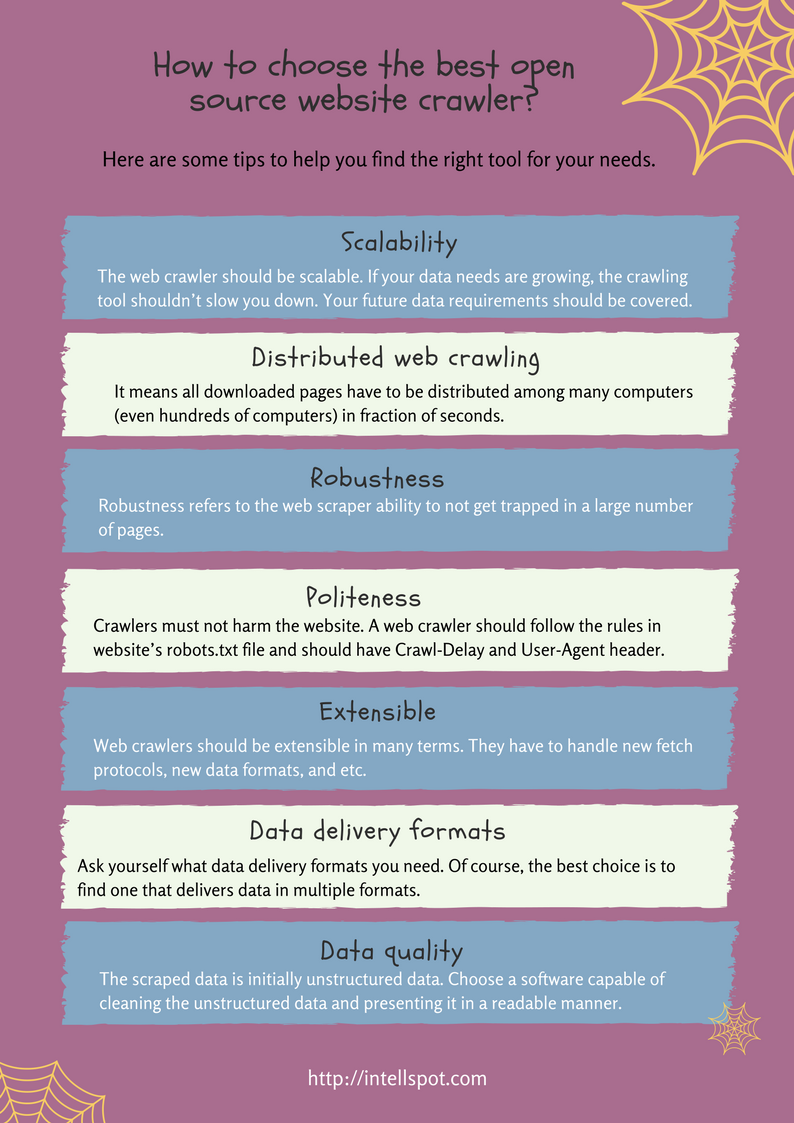Tips to choose the best open source web crawlers - infographic