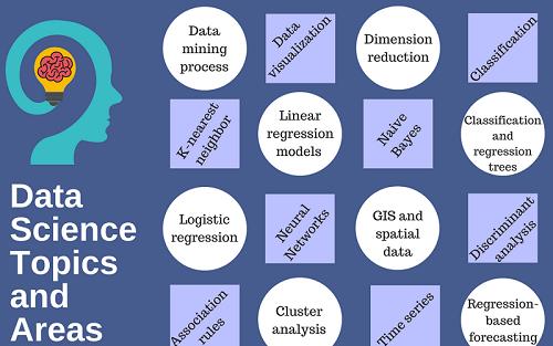 Data Science Topics - infographic