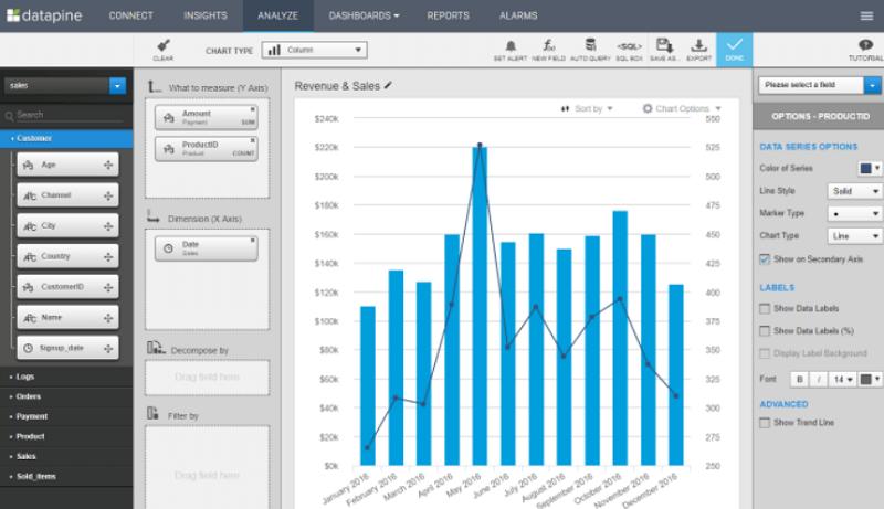 Datapine BI Reporting Screen Shot