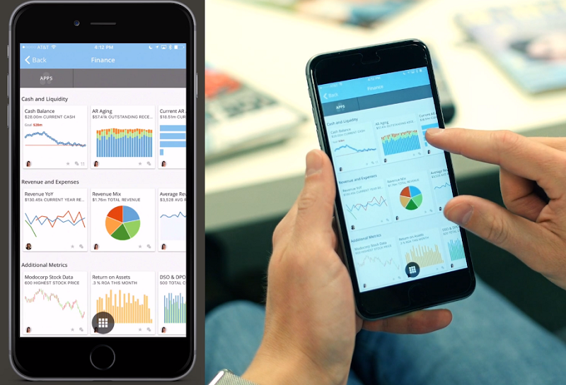 Domo mobile BI reporting Screenshot
