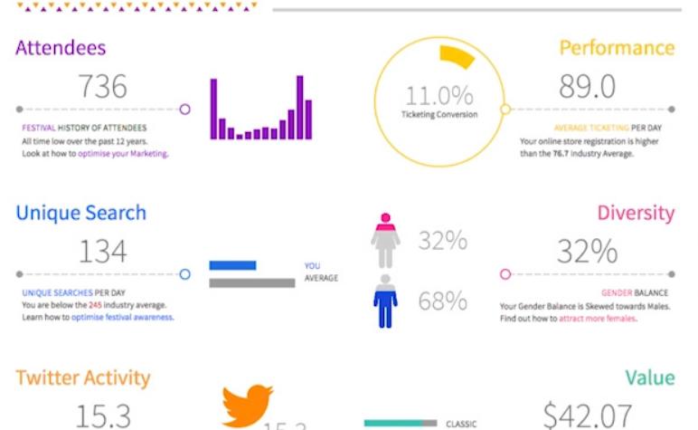 Yellowfin BI reporting tools Print Screen