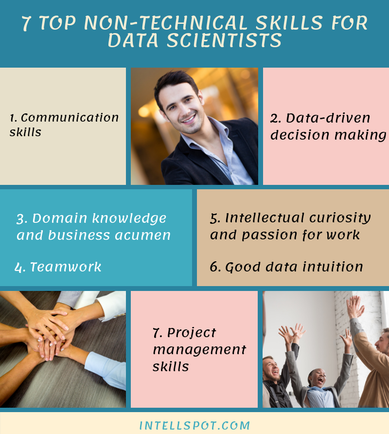 Non-Technical Skills for Data Scientists - infographic