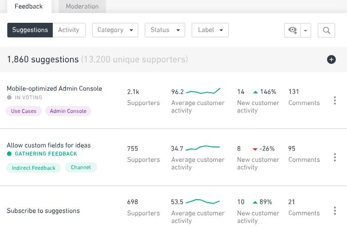 UserVoice - customer feedback collecting software