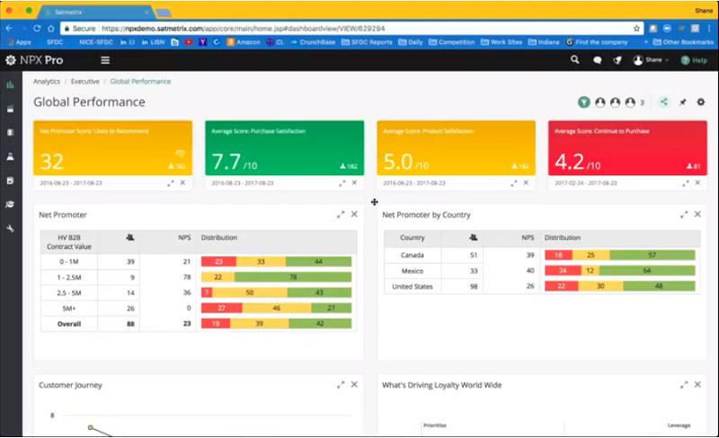 Satmetrix customer intelligence software tool - a screen shot
