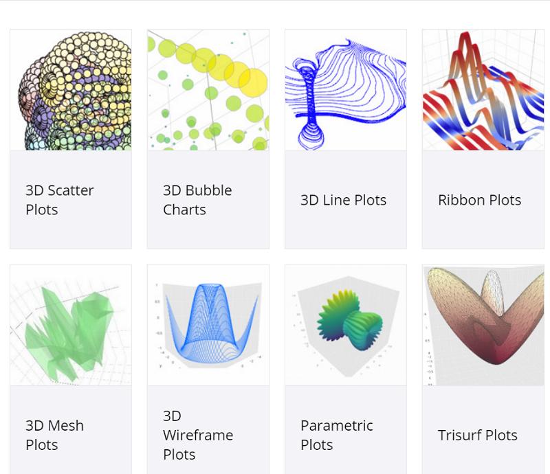 Plotly 3D data visualization - screenshot