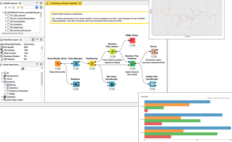 KNIME Analytics Platform Screenshot