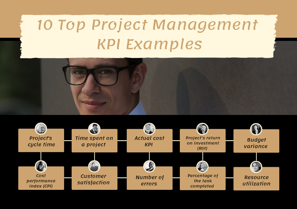 Project Management KPI Examples - infographic