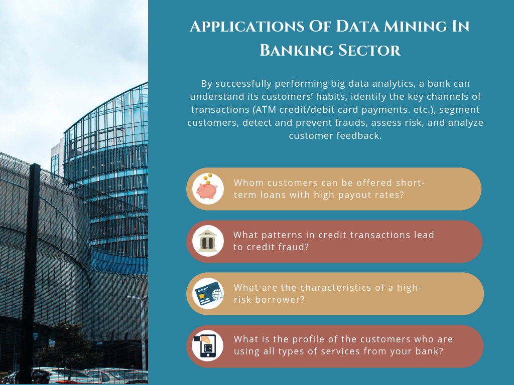 Applications Of Data Mining In Banking Sector - an infographic