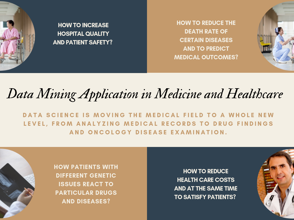 Data Mining Application in Medicine and Healthcare - infographic