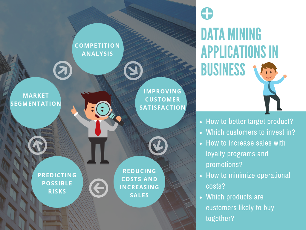 Data Mining Applications in Business - infographic
