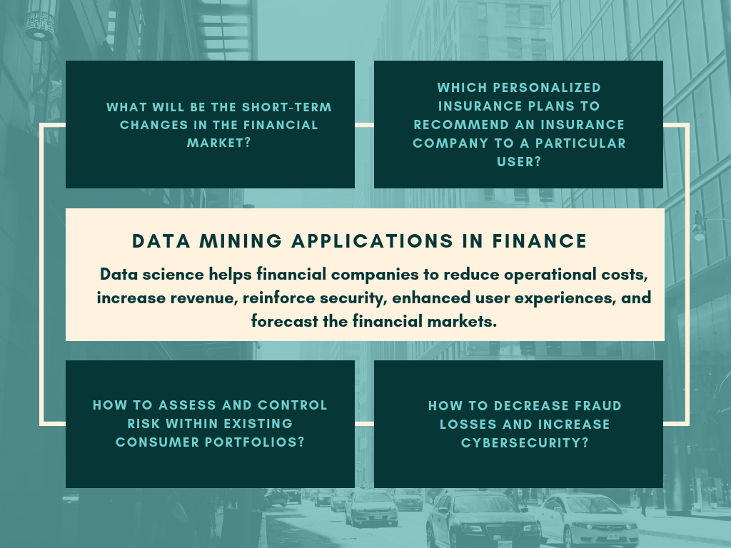 Data Mining for Financial Applications - infographic