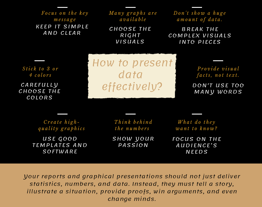 How to present data effectively - infographic