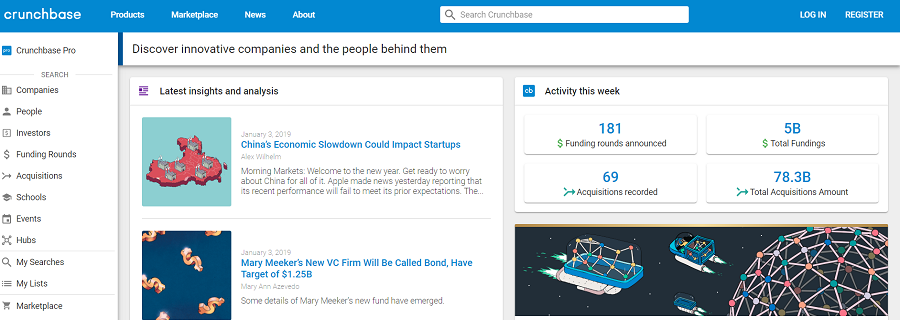 Crunchbase - one of the best methods to collect business data
