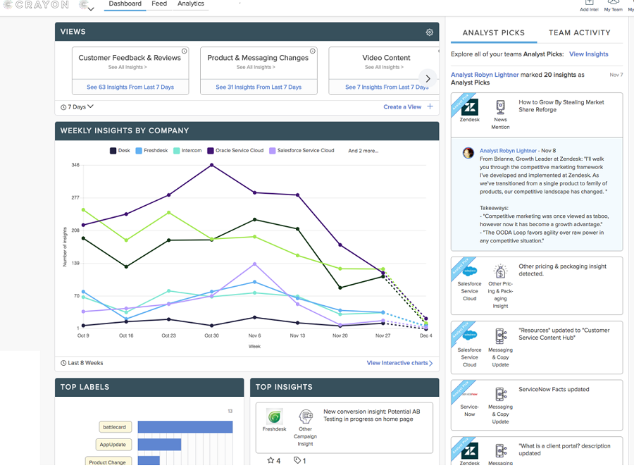 Crayon Intel Free screen shot - one of the best free online competitor analysis tools