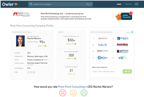 Owler - community-based competitive insights