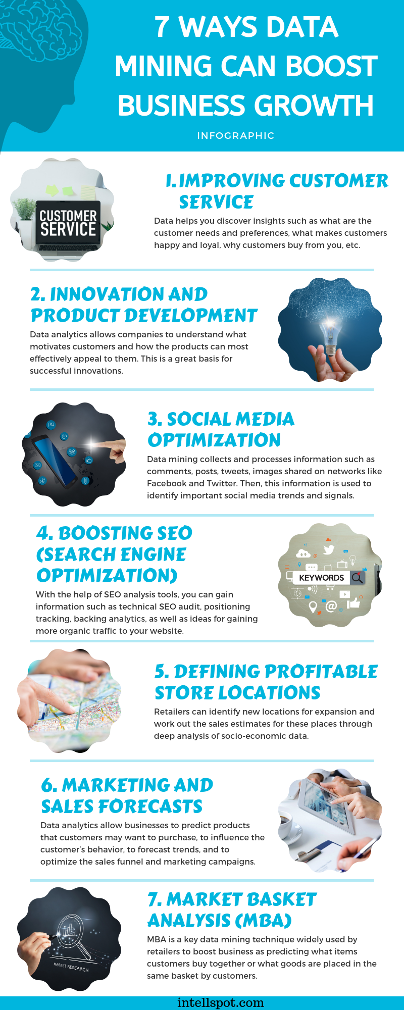 7 ways data mining help businesses growth - infographic