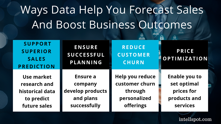 Ways Data Help You Forecast Sales - a short infographic