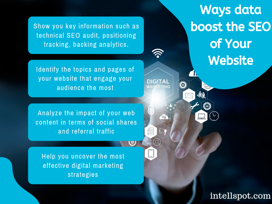 Ways data boost the SEO of Your Website - a short infographic