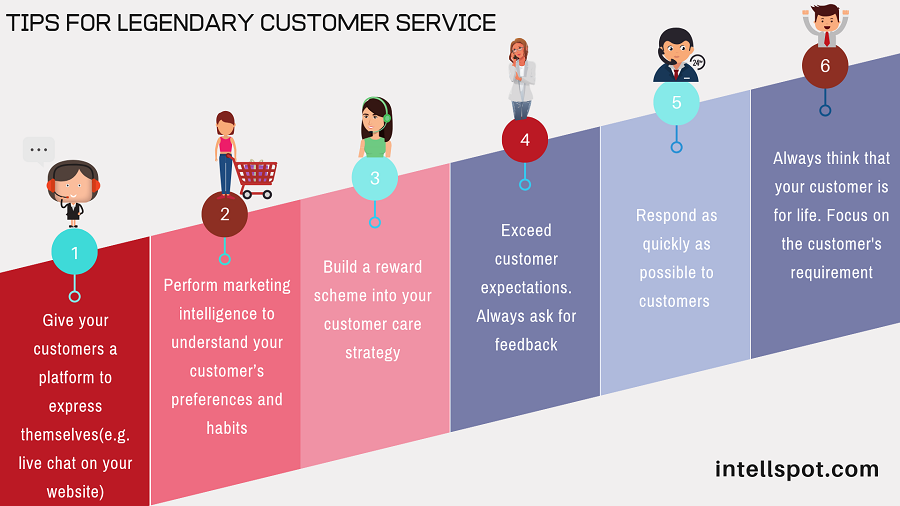 How To Legendary Customer Service - an infographic