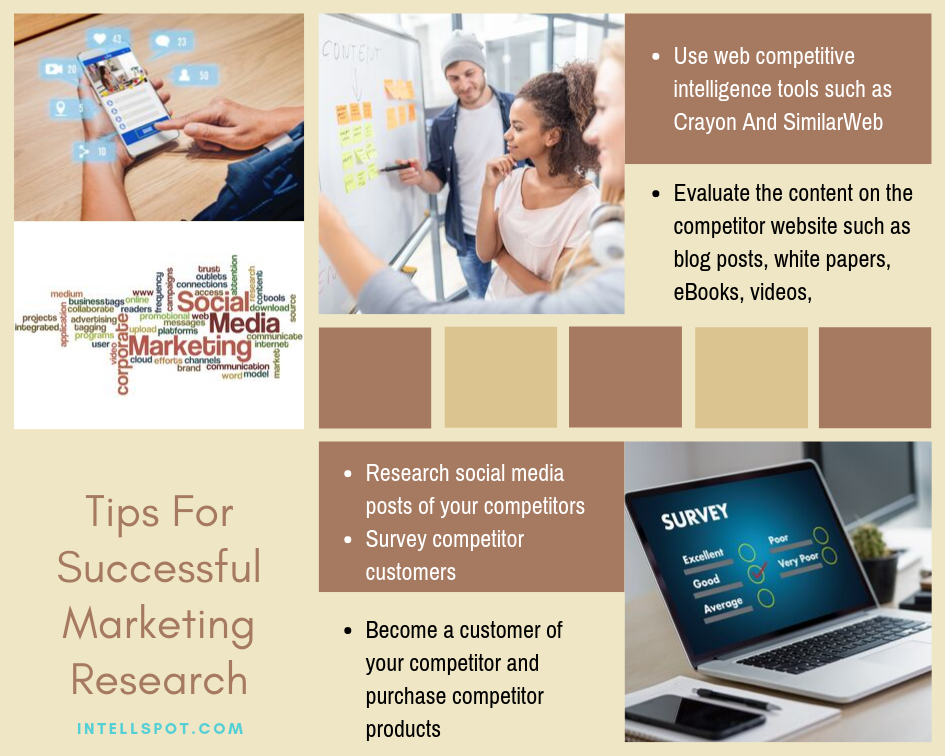 Tips For Successful Marketing Research - infographic
