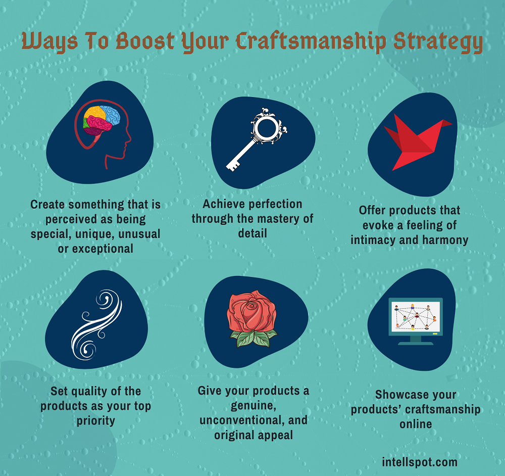 Ways To Boost Your Craftsmanship Strategy - an infographic