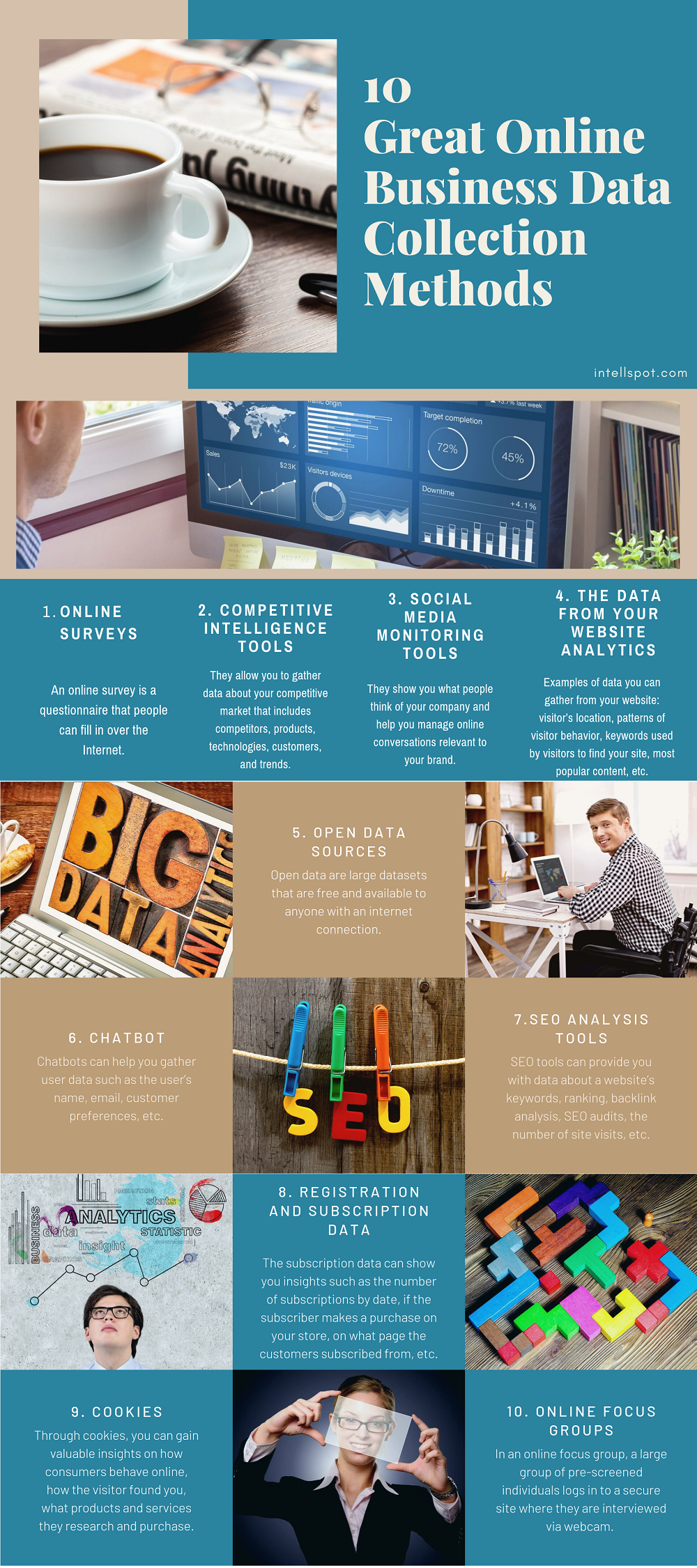 Online Business Data Collection Methods - infographic