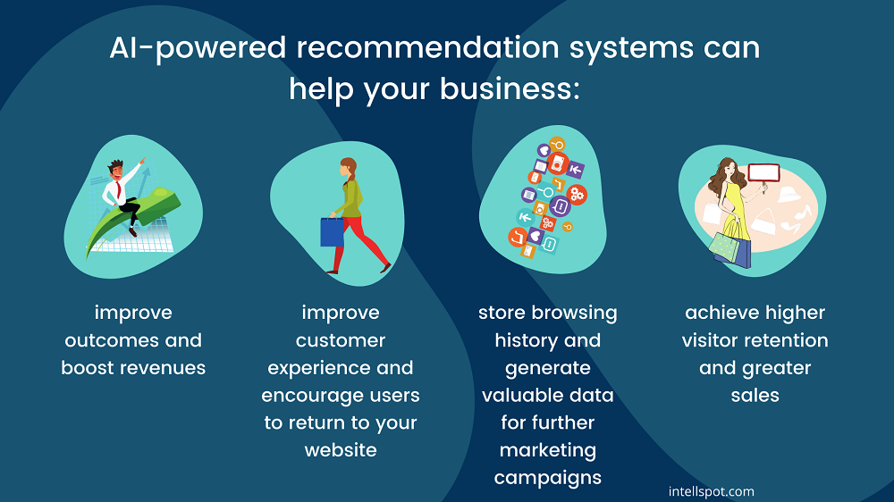 benefits of AI-powered recommendation systems
