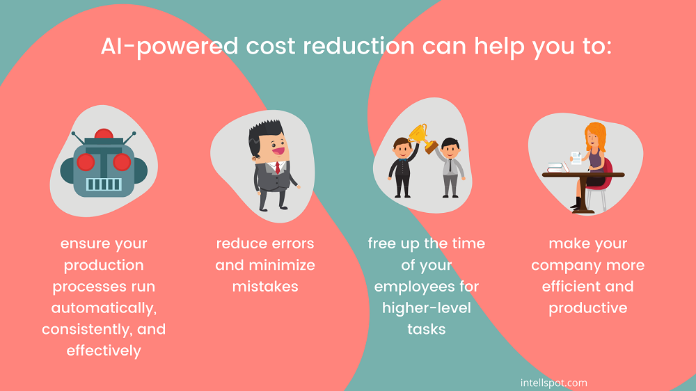 benefits of artificial intelligence for business cost reduction- a short infographic