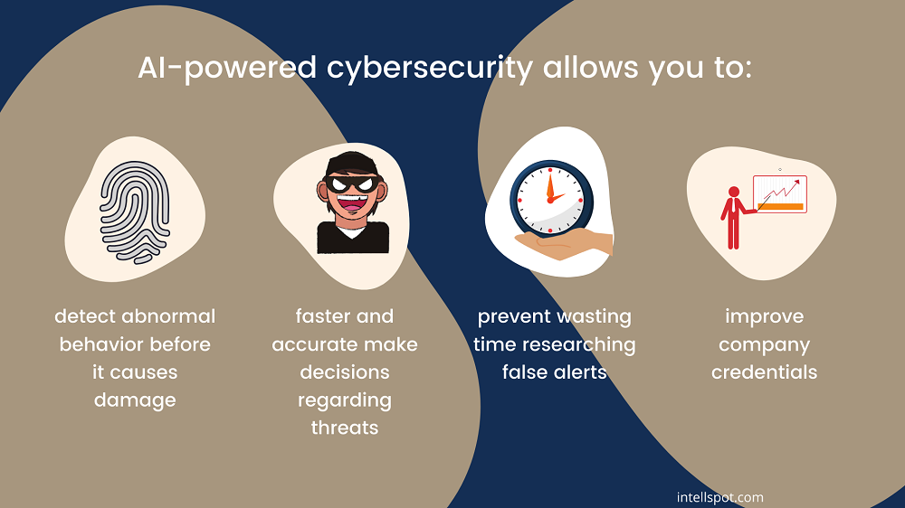 benefits of artificial intelligence for cybersecurity- a short infographic