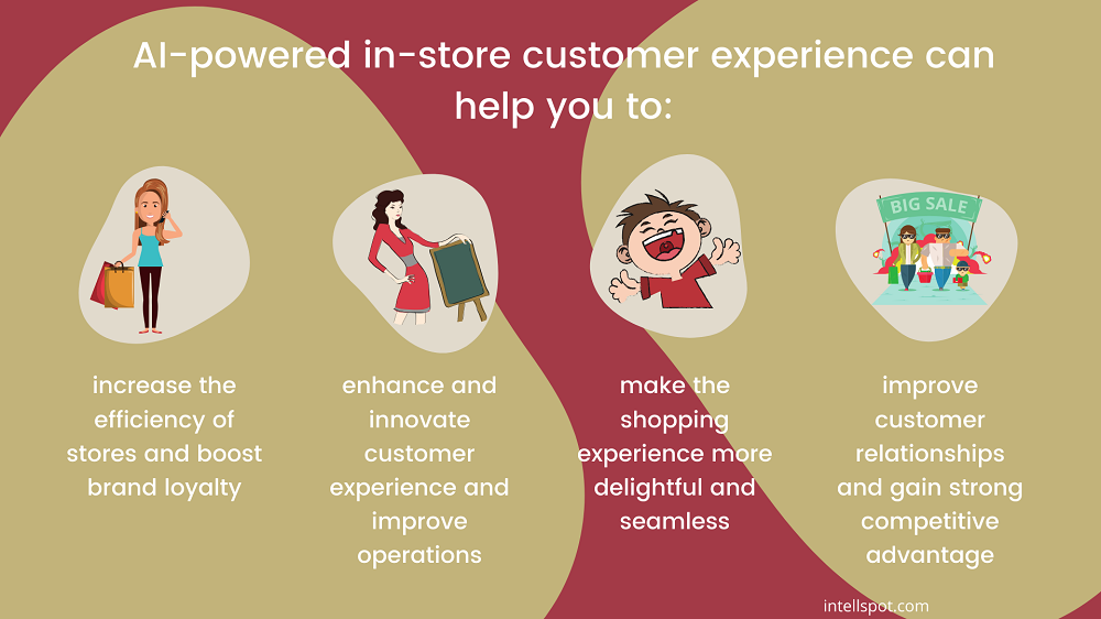 benefits of artificial intelligence for in-store shopping experience - a short infographic