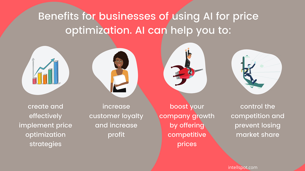 benefits of artificial intelligence for price optimization - a short infographic