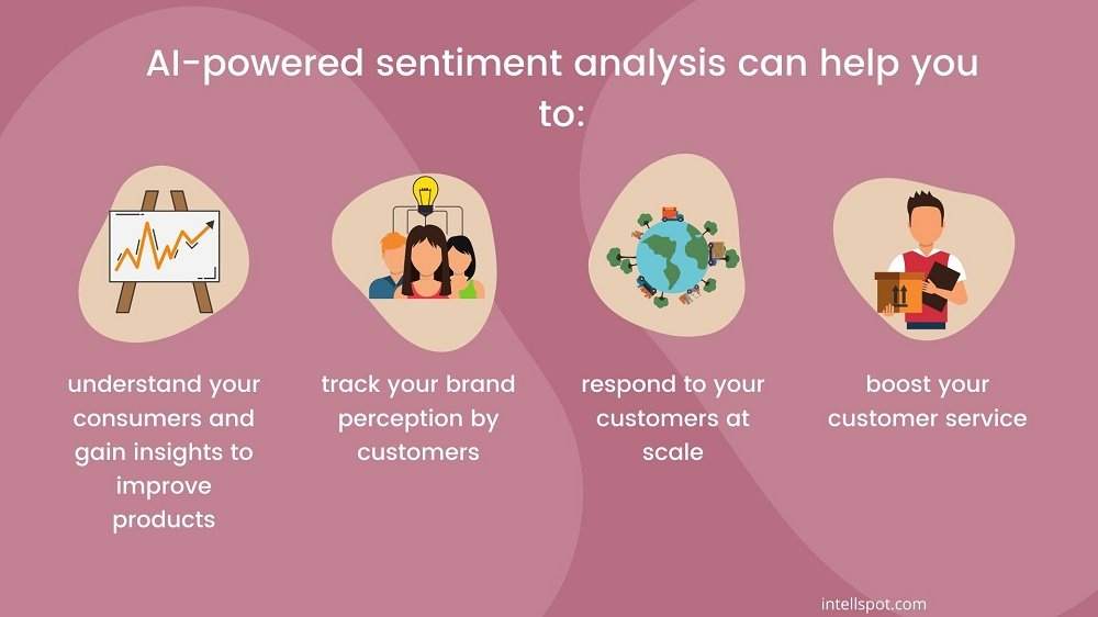 benefits of artificial intelligence for sentiment analysis - a short infographic