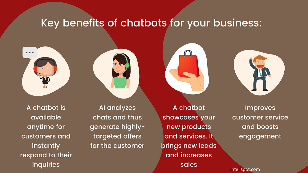 chatbot benefits for business - a short infographic