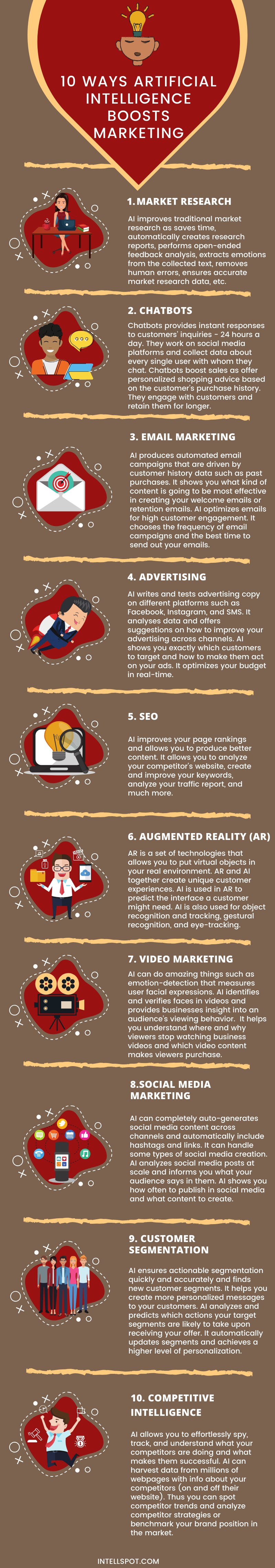 Ways Artificial Intelligence Improves Marketing - Infographic