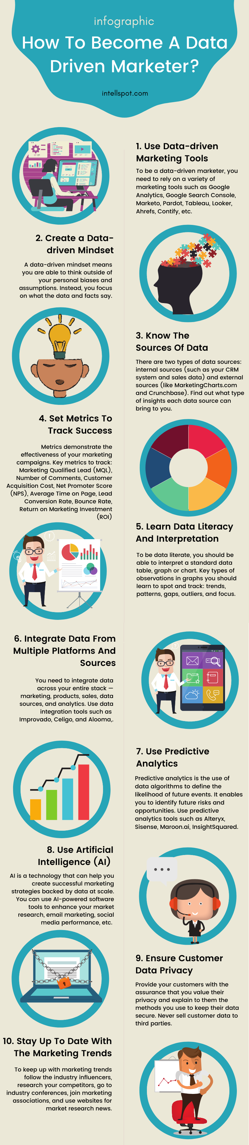 How To Become A Data Driven Marketer - Infographic