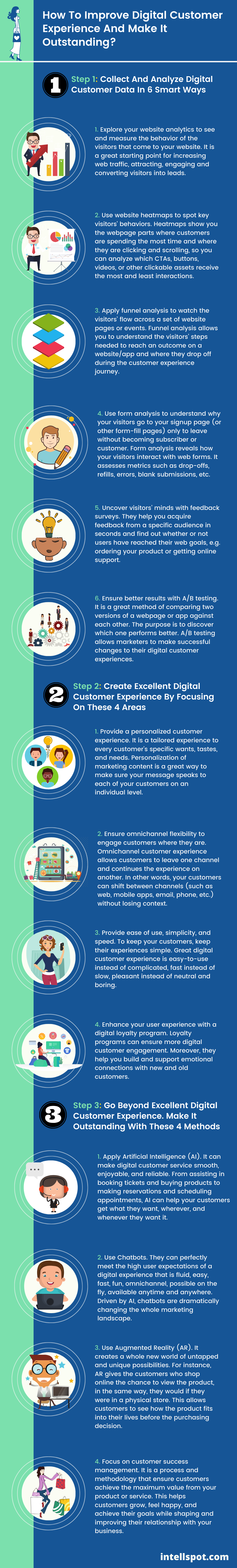 How To Improve Digital Customer Experience - infographic