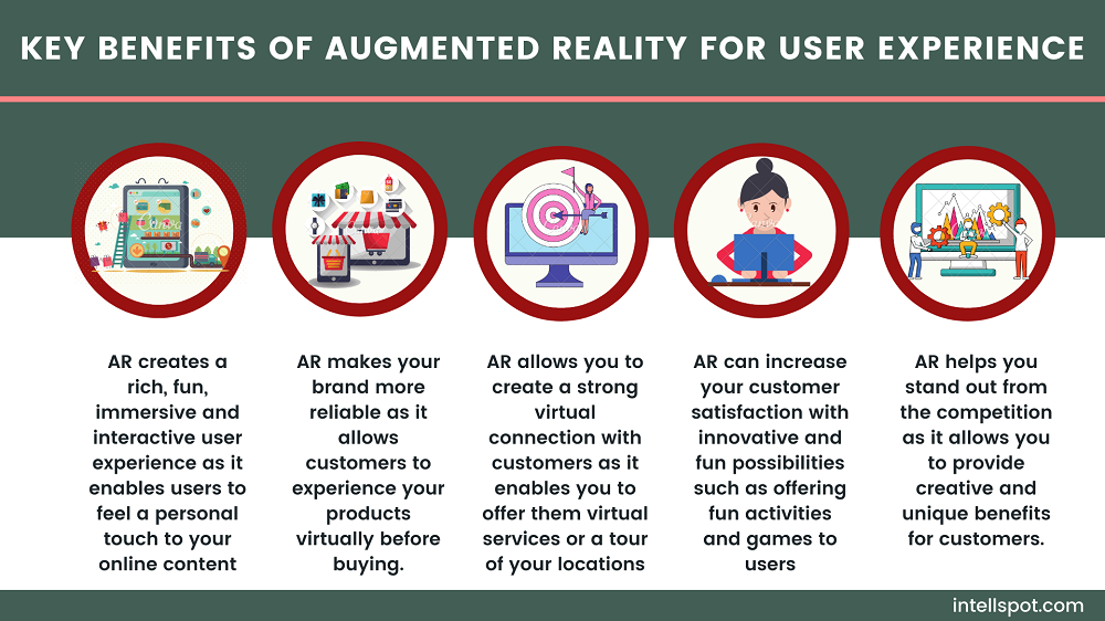 Key benefits of Augmented reality for user experience - infographic