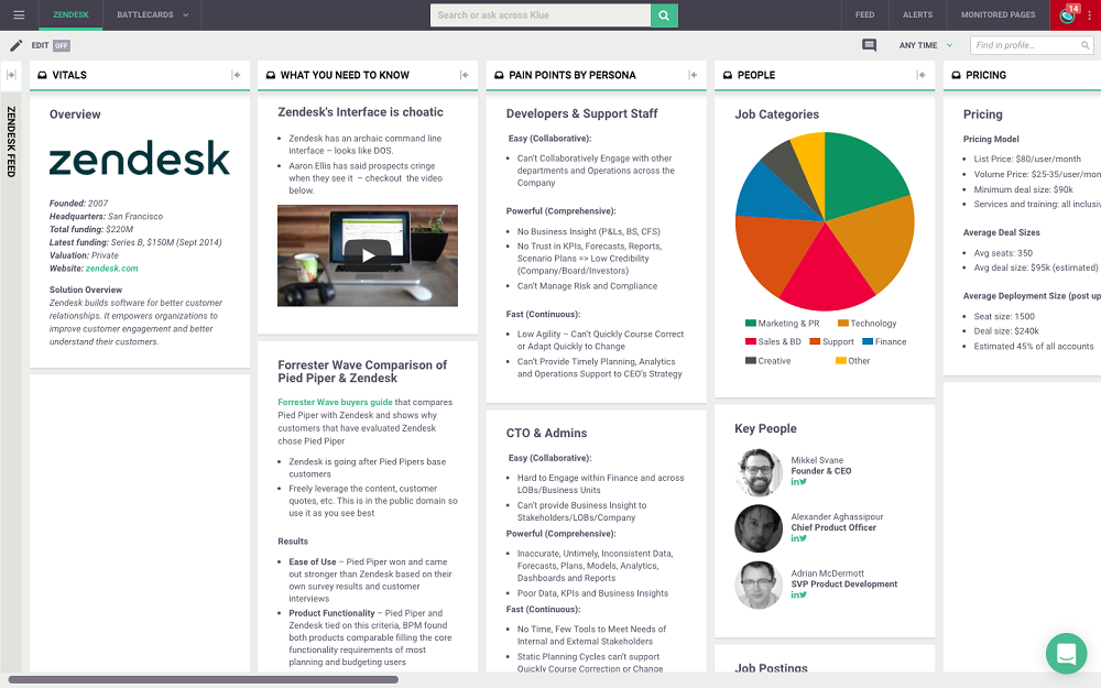 Klue Competitive Intelligence Tool Print Screen