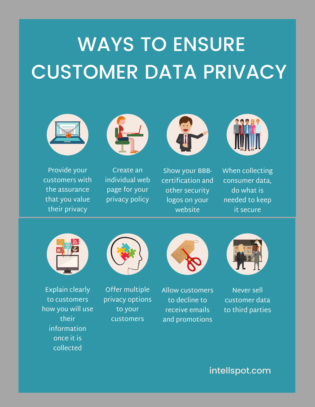 Ways To Ensure Customer Data Privacy - an infographic